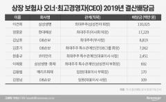 현대 정몽윤 172억·DB 김남호 88억…보험업계 배당랭킹 1위는?