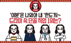 한국 드라마 속 단골 등장 직업 1위는 '○○'