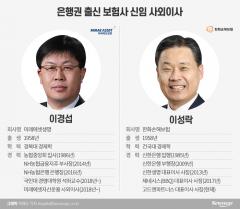 미래에셋생명 이경섭·한화손보 이성락…보험사로 온 뱅커들