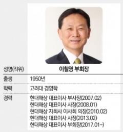 '현대해상 최장수 CEO' 기록 남기고 떠나는 이철영