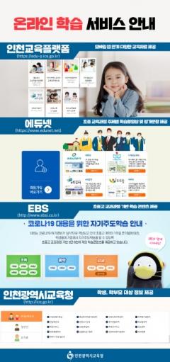 인천시교육청, 학교 개학 연기에 `긴급 온라인 학습서비스` 안내