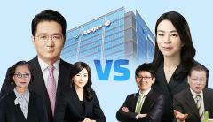 한진칼, 경영권 분쟁 격화에 장중 8만원 돌파…최고가 경신