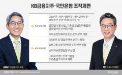 윤종규-허인 '원펌' 의지…공고해진 총괄 조직