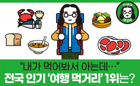 전국 인기 여행 먹거리 2위에 '회'…1위는?