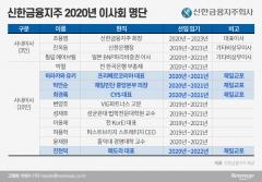 새 진용 갖춘 신한금융 이사회, 여전한 '재일교포 편중 논란'