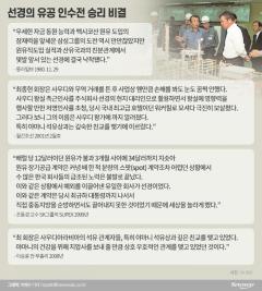 [재계 지형 바꾼 M&A②]SK 성장 주춧돌 놓은 '선경의 유공 인수'