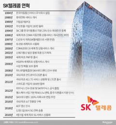 10년 험난 여정 한국이동통신 인수…SK 퀀텀점프 두번째 사례