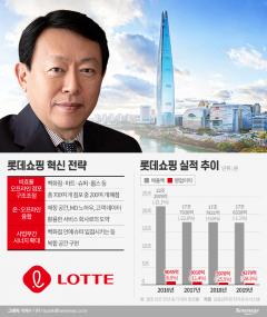 롯데하이마트·롯데쇼핑, 창사이래 첫 희망퇴직