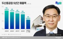 """두산重 노조 """"경영정상화 오너·경영진 사재출연 할 때""""…휴업 동의 안 해"""