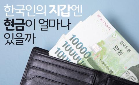 한국인의 지갑엔 현금이 얼마나 있을까