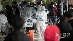 의료기관·모임發 추가 확진…코로나19 집단감염 지속