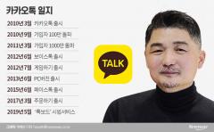 """카카오톡 어느덧 10년, 김범수 의장 """"사회문제 해결 주체돼야"""""""