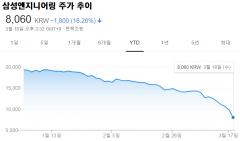 '18% 폭락' 삼성엔지니어링에 무슨 일이