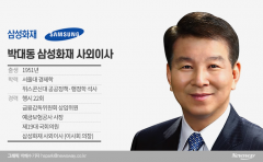 국회 입성 못한 의장님…삼성화재 이사회, 박대동 체제 유지