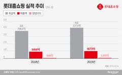 롯데홈쇼핑 폭풍 성장 이끈 이완신 대표… 신사업 박차