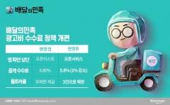 """배달의민족, 수수료 개편…점주들 """"꼼수 변경"""" 반발"""