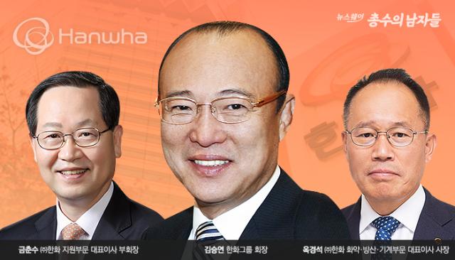 [총수의 남자들|한화]'김승연 건재' 증표···금춘수·옥경석 양날개