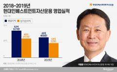 '현대해상 최장수 CEO' 이철영, 현대인베운용 경영 수업(종합)