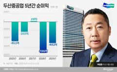 두산그룹 재무개선 여력 '빨간불'…계열사 실적도 줄 하향
