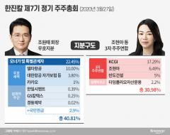 조현아 연합, 한진칼 안건 통과율 '0%'…주주민심 '썰렁'