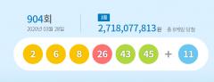 로또 904회 당첨번호 '2,8,6,26,43,45'…1등 당첨금 27억2000만원