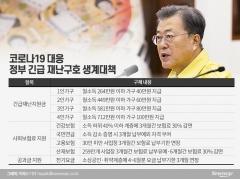 정부, '긴급재난지원금' 지급…민생경제 붕괴 저지 총력전(종합)