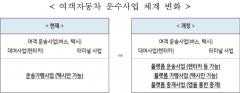 국토부, '모빌리티 혁신위' 출범…여객법 하위법령 규정 '속도'