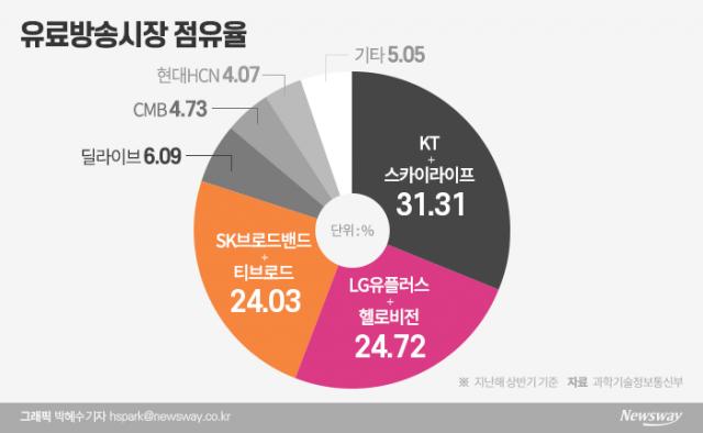 [사건의 재구성]ENM·딜라이브 송출 갈등 '발단' 지목 당한 오쇼핑