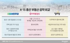 4.15총선 정부동산 공약…공급확대 vs 규제완화 vs 추가규제