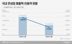 """'초비상' 면세점 매출 반토막 뚝…""""큰 손 '다이궁' 모셔라"""""""