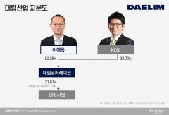 지분 경쟁 가능성↑… 'KCGI·기타법인 외면 못해'