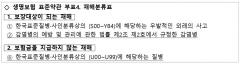 생보사, '코로나19' 재해보험금 지급…표준약관 개정 추진