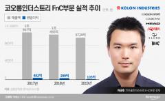 '오너4세' 이규호가 이끄는 코오롱FnC 패션···실적 부진에 '진땀'