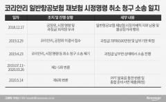 코리안리, '항공재보험 독점' 소송 1년…내달 6차 변론
