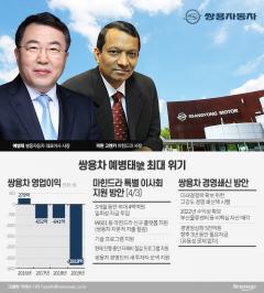 쌍용차, 마힌드라 투자 중단에…예병태 사장 위기극복 카드는?