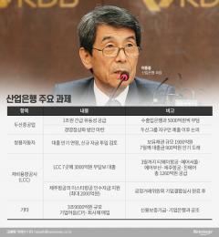 """""""두산중공업에 쌍용차까지""""…바빠진 이동걸 산업은행 회장"""