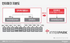 인터파크 이기형 회장, 이번엔 '지주사 체제 탈피' 승부수