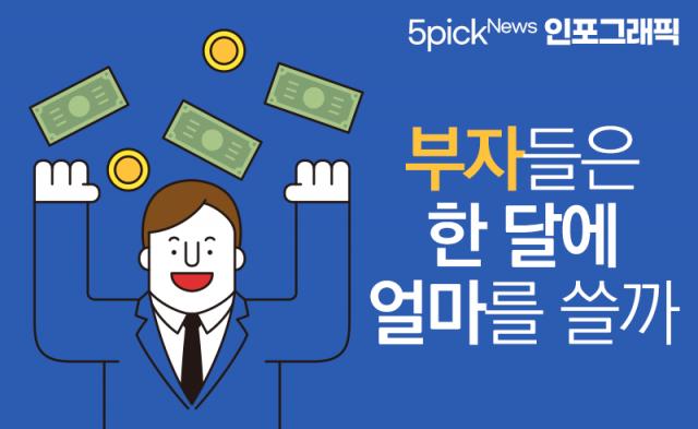 [인포그래픽 뉴스]부자들은 한 달에 얼마를 쓸까