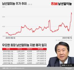 '이낙연 테마주' 재미본 우오현 회장, 남선알미늄 팔아 또 수백억 현금화