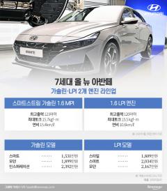준중형 세단 '월드 클라스' 공개하다