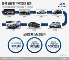 글로벌 '1400만대' 돌파…단일차종 韓 최초
