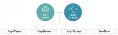 삼성물산, '래미안 A.IoT 플랫폼' 개발