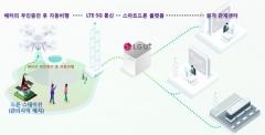 LGU+, 일본 KDDI·대만 CIRC와 드론 사업 '맞손'