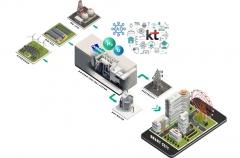 KT-두산퓨얼셀, 연료전지 사업확대 MOU 체결