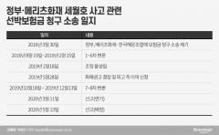 세월호 선박보험금 소송 내달 선고