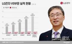 김진용 VS사업본부장의 고민…LG 車부품사업 올해도 적자?