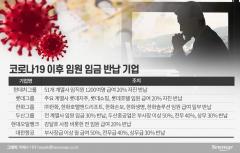 """""""임원부터 허리띠 졸라 매자"""" ···재계 고통분담 본격화"""