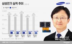 삼성전기, 1분기 친정집 도움 못받았다…갤럭시S20 부진 여파