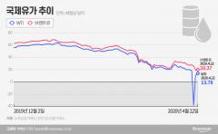 """아비규환 원유ETN…""""버티면 돼""""vs""""지금이라도 빠져나와야"""""""