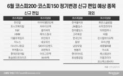 코스피200 정기변경 2개월 앞으로···한진칼·F&F 담아볼까